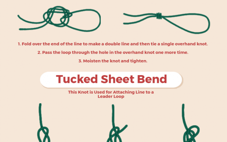 11 Fishing Knots You Should Learn [Infographic]